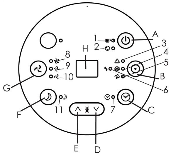 Klimatyzator przenośny Torell STARSLIM 35 - HURTOWNIA MARAX
