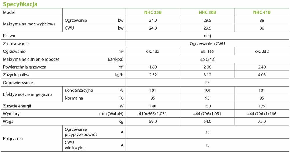 Specyfikacja Kotłów Olejowych Kondensacyjnych NHC Ulrich