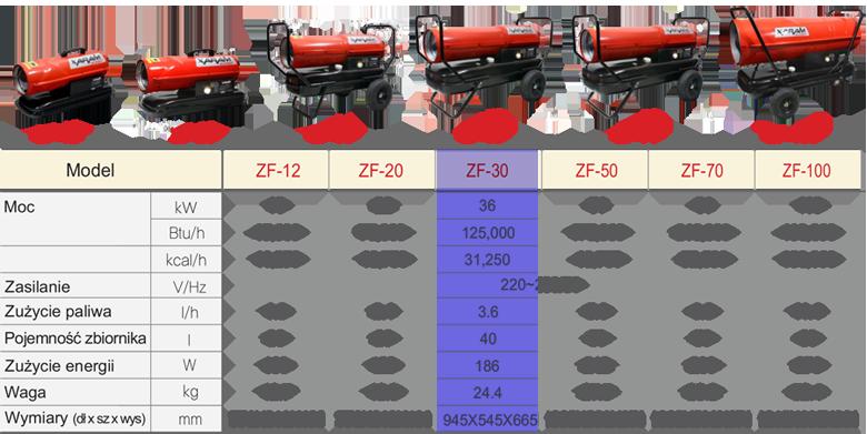 Nagrzewnica olejowa XARAM ENERGY Z-Fire ZF-30 parametry