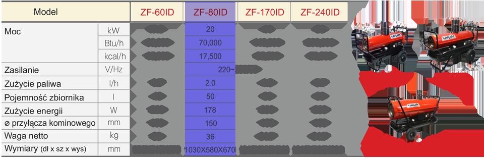 Nagrzewnica olejowa z odprowadzeniem spalin XARAM ENERGY ZF80-ID parametry