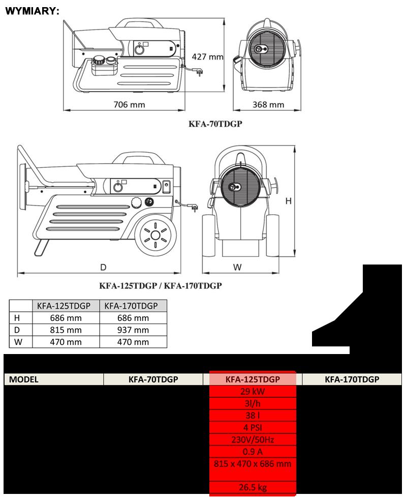 Nagrzewnica olejowa KERONA PROFESSIONAL KFA-125TDGP