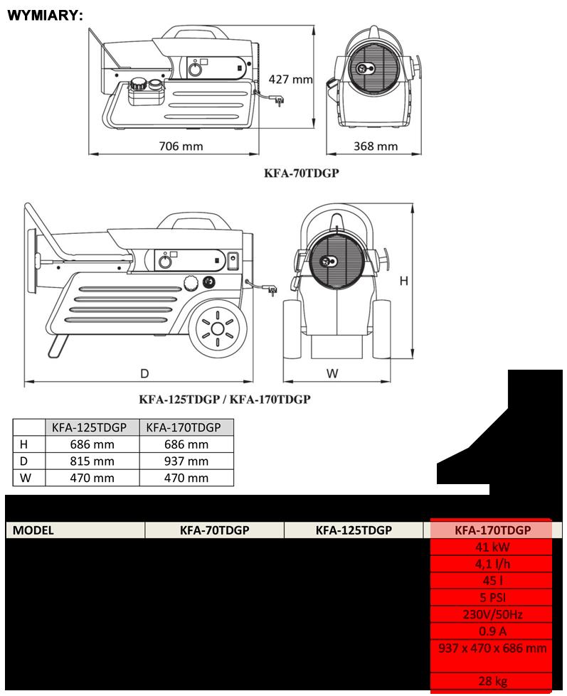 Nagrzewnica olejowa KERONA PROFESSIONAL KFA-170TDGP