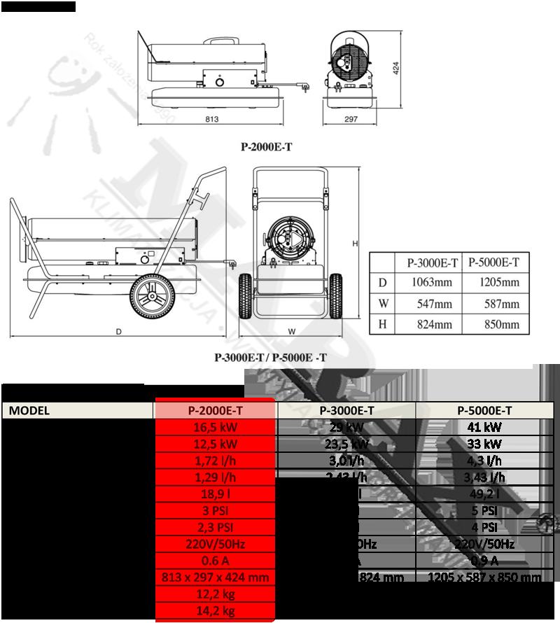 Nagrzewnica olejowa KERONA PROFESSIONAL P-2000E-T