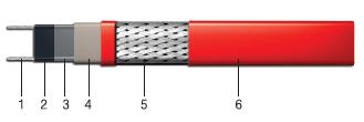 Budowa samoregulującego kabla grzewczego SRM